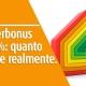 superbonus-110-quanto-rende