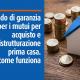 fondo-garanzia-mutui